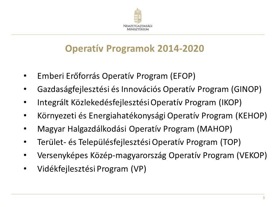8 Operatív Programok 2014-2020 Emberi Erőforrás Operatív Program (EFOP) Gazdaságfejlesztési és Innovációs Operatív Program (GINOP) Integrált Közlekedé