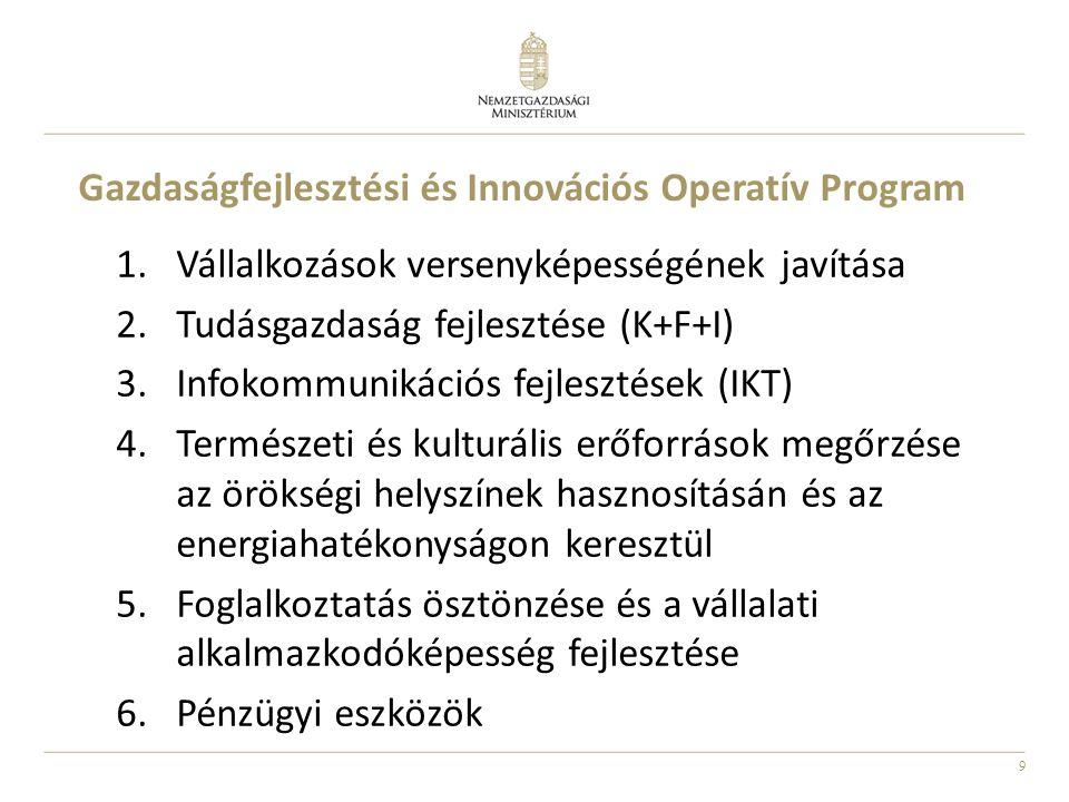 10 Következő lépések 1.Kormány elfogadja és benyújtja a Partnerségi megállapodást 2.Benyújtásra kerülnek az Operatív Programok 3.Elindulnak a pályázati kiírások