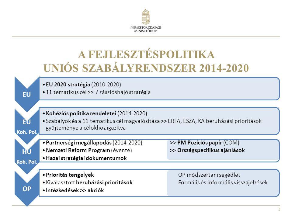 2 A FEJLESZTÉSPOLITIKA UNIÓS SZABÁLYRENDSZER 2014-2020 EU EU 2020 stratégia (2010-2020) 11 tematikus cél >> 7 zászlóshajó stratégia EU Koh.