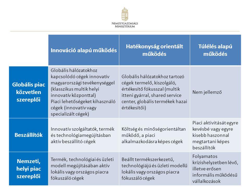 17 TOVÁBBI MENETREND Operatív Programok hazai elfogadása OP benyújtása az Európai Bizottsághoz (2014.
