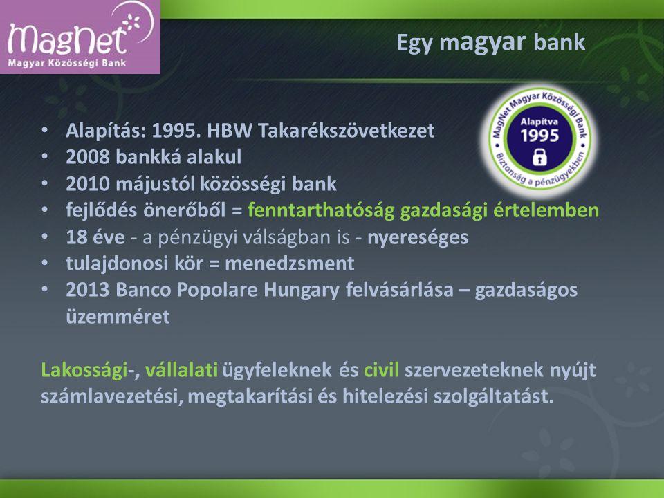 Alapítás: 1995. HBW Takarékszövetkezet 2008 bankká alakul 2010 májustól közösségi bank fejlődés önerőből = fenntarthatóság gazdasági értelemben 18 éve