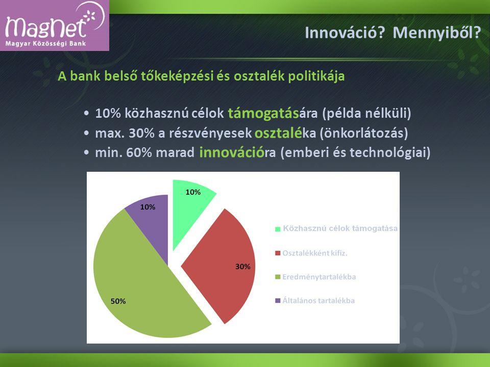 Innováció? Mennyiből? A bank belső tőkeképzési és osztalék politikája 10% közhasznú célok támogatás ára (példa nélküli) max. 30% a részvényesek osztal