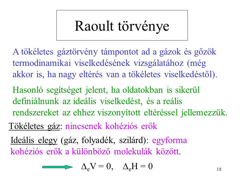 18 Raoult törvénye A tökéletes gáztörvény támpontot ad a gázok és gőzök termodinamikai viselkedésének vizsgálatához (még akkor is, ha nagy eltérés van