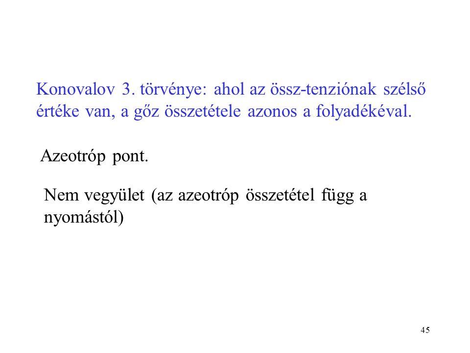 45 Konovalov 3. törvénye: ahol az össz-tenziónak szélső értéke van, a gőz összetétele azonos a folyadékéval. Azeotróp pont. Nem vegyület (az azeotróp