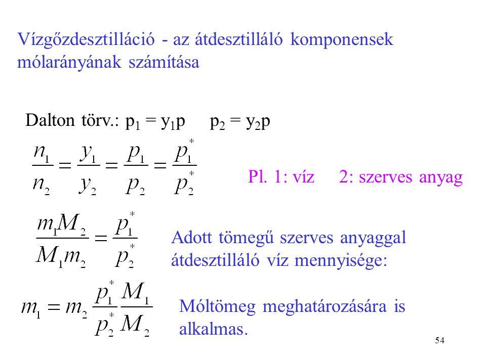 54 Vízgőzdesztilláció - az átdesztilláló komponensek mólarányának számítása Dalton törv.: p 1 = y 1 p p 2 = y 2 p Pl. 1: víz 2: szerves anyag Adott tö