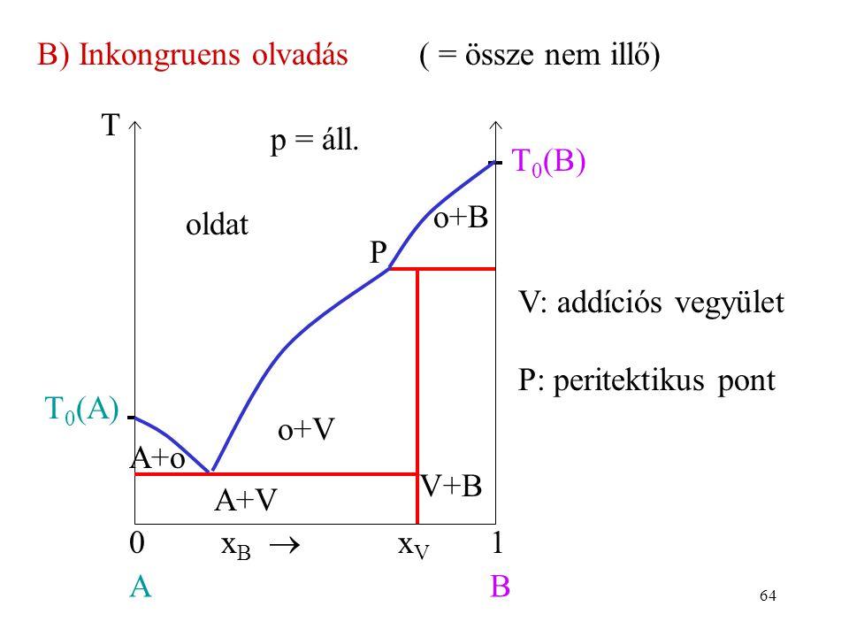 64 B) Inkongruens olvadás( = össze nem illő) V: addíciós vegyület P: peritektikus pont x B  01 AB T 0 (A) p = áll. T T 0 (B) xVxV oldat A+o o+V V+B o