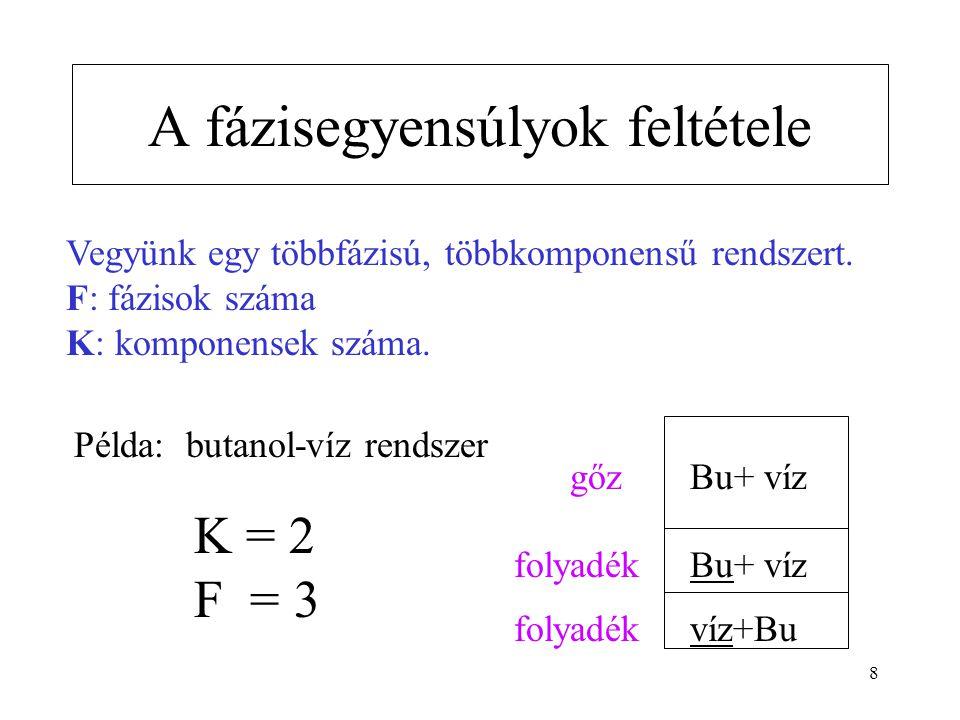8 A fázisegyensúlyok feltétele Vegyünk egy többfázisú, többkomponensű rendszert. F: fázisok száma K: komponensek száma. víz+Bu Bu+ víz gőz folyadék Bu