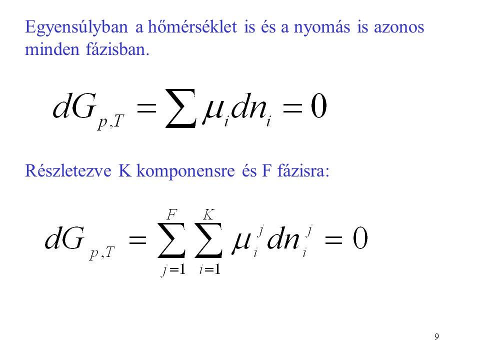 9 Egyensúlyban a hőmérséklet is és a nyomás is azonos minden fázisban. Részletezve K komponensre és F fázisra: