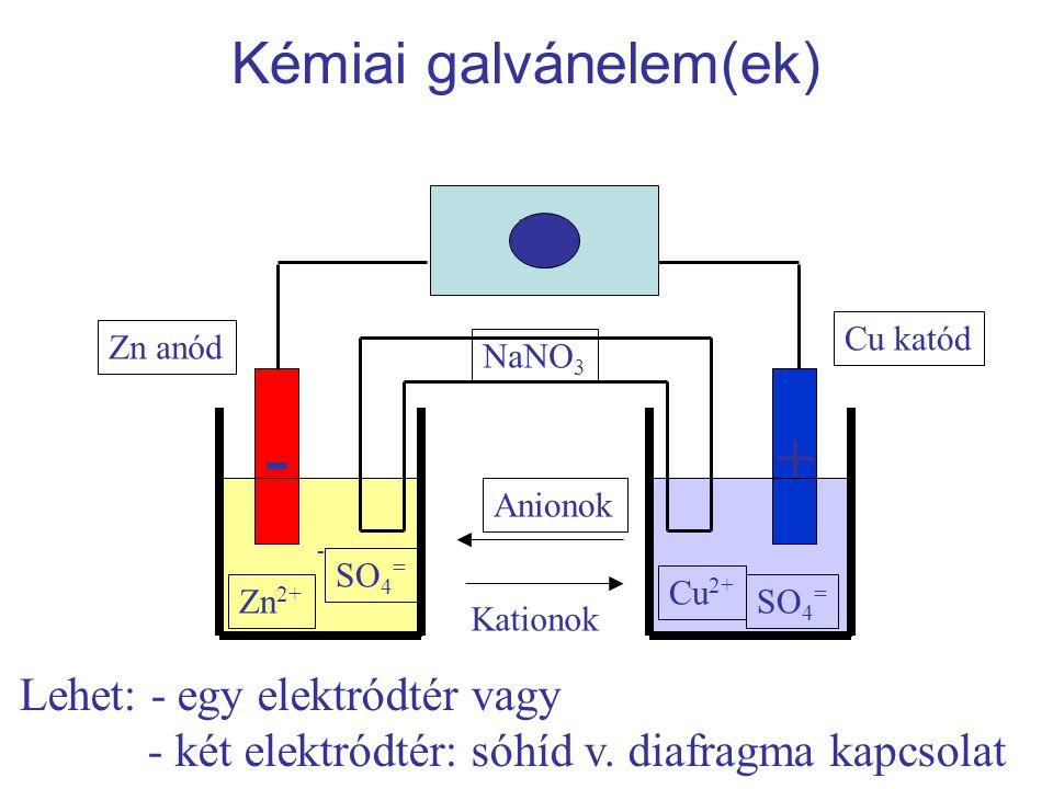 V - Kémiai galvánelem(ek) +- Zn anód Cu katód NaNO 3 Kationok Anionok Zn 2+ SO 4 = Cu 2+ SO 4 = Lehet: - egy elektródtér vagy - két elektródtér: sóhíd v.