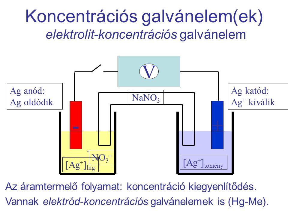 - Koncentrációs galvánelem(ek) elektrolit-koncentrációs galvánelem + - V Ag anód: Ag oldódik Ag katód: Ag + kiválik NaNO 3 [Ag + ] híg NO 3 - [Ag + ] tömény Az áramtermelő folyamat: koncentráció kiegyenlítődés.