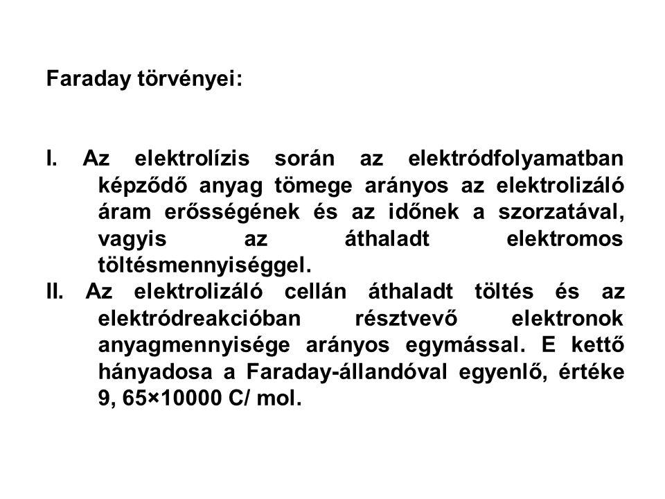 Faraday törvényei: I.
