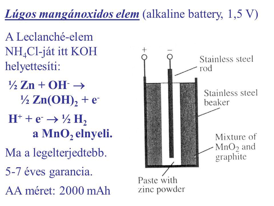 Lúgos mangánoxidos elem (alkaline battery, 1,5 V) A Leclanché-elem NH 4 Cl-ját itt KOH helyettesíti: ½ Zn + OH -  ½ Zn(OH) 2 + e - H + + e -  ½ H 2 a MnO 2 elnyeli.