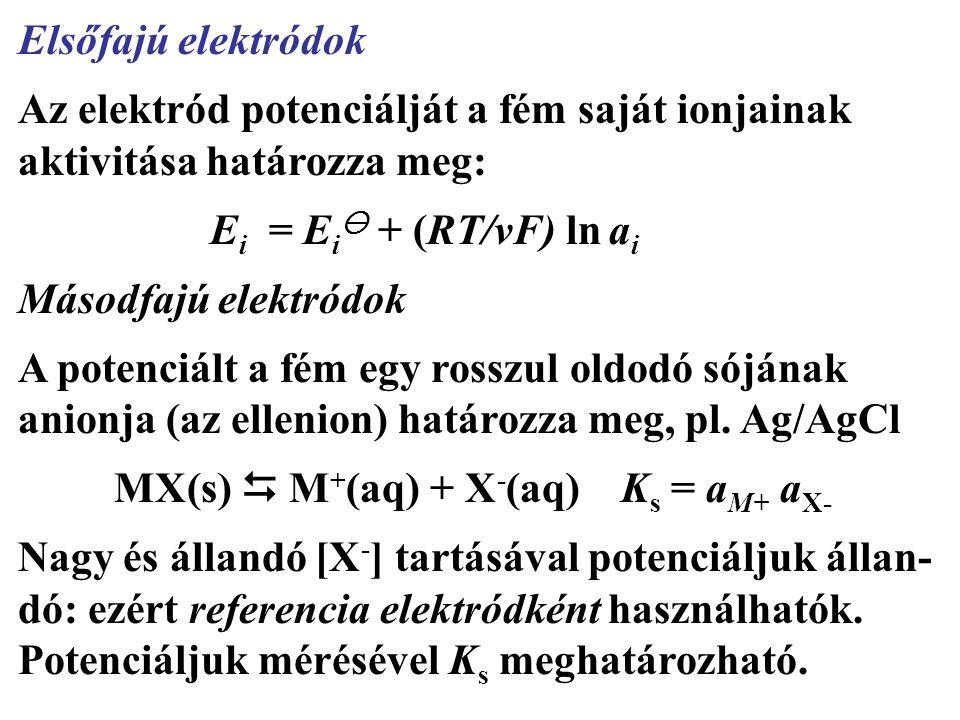 Elsőfajú elektródok Az elektród potenciálját a fém saját ionjainak aktivitása határozza meg: E i = E i  + (RT/νF) ln a i Másodfajú elektródok A potenciált a fém egy rosszul oldodó sójának anionja (az ellenion) határozza meg, pl.