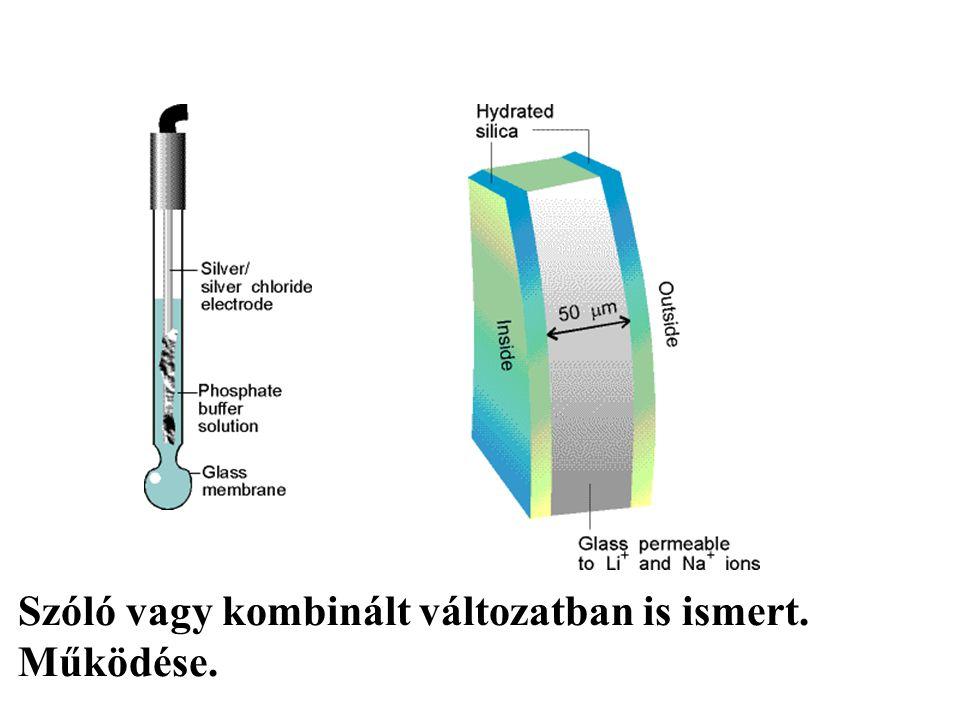 Üvegelektródok Szóló vagy kombinált változatban is ismert. Működése.
