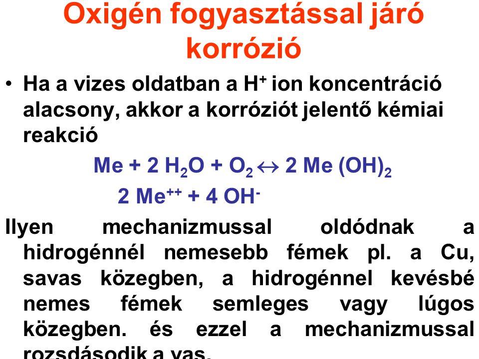 Oxigén fogyasztással járó korrózió Ha a vizes oldatban a H + ion koncentráció alacsony, akkor a korróziót jelentő kémiai reakció Me + 2 H 2 O + O 2  2 Me (OH) 2 2 Me ++ + 4 OH - Ilyen mechanizmussal oldódnak a hidrogénnél nemesebb fémek pl.