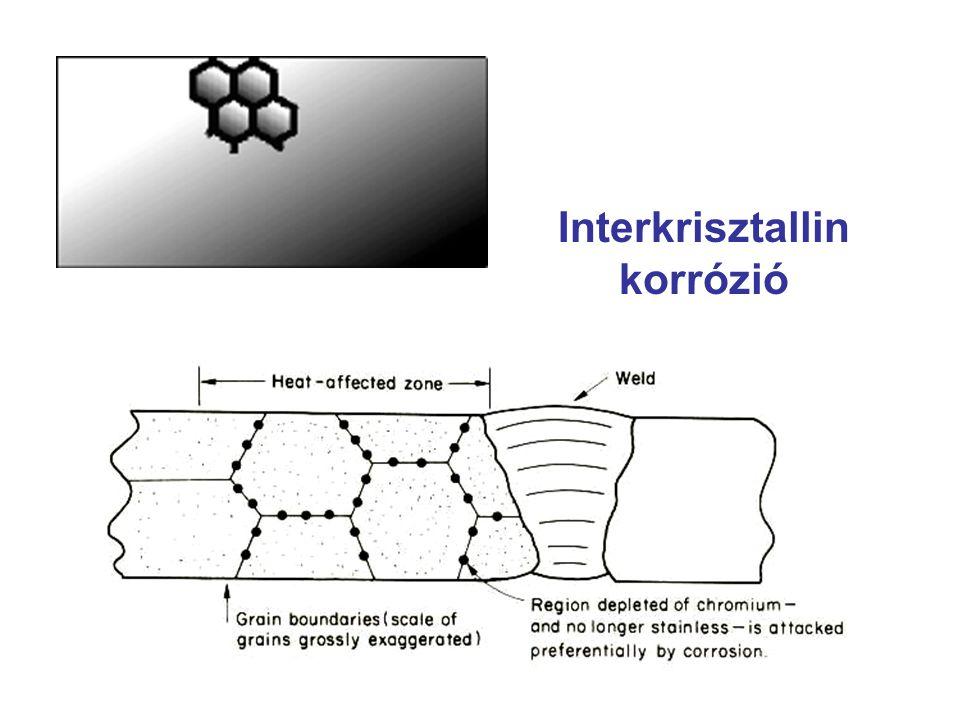 Interkrisztallin korrózió feszültségi korrózió