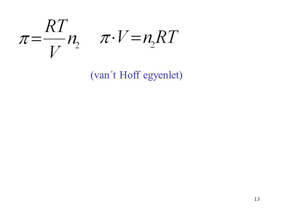 13 (van´t Hoff egyenlet)
