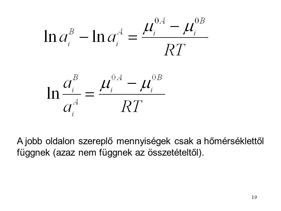 19 A jobb oldalon szereplő mennyiségek csak a hőmérséklettől függnek (azaz nem függnek az összetételtől).