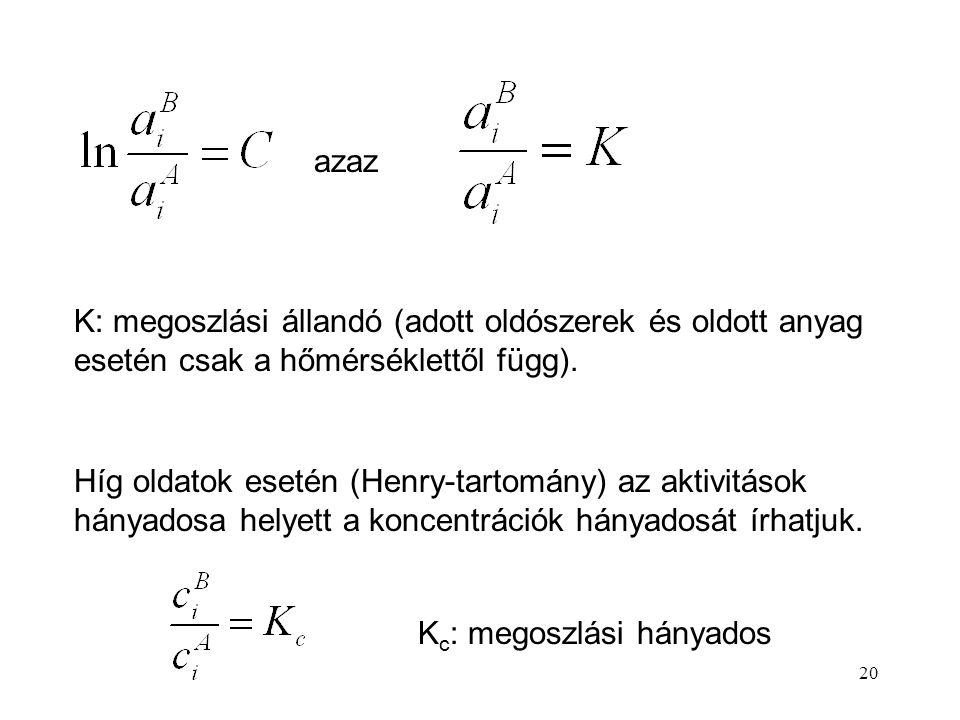 20 azaz K: megoszlási állandó (adott oldószerek és oldott anyag esetén csak a hőmérséklettől függ). Híg oldatok esetén (Henry-tartomány) az aktivitáso