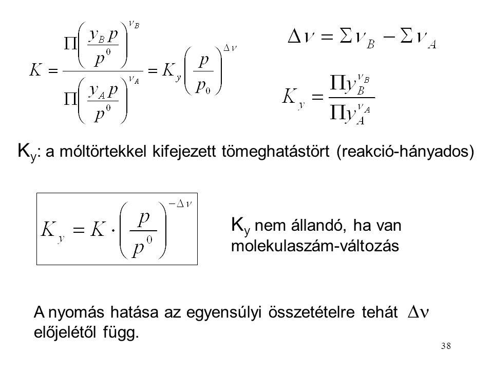 38 K y : a móltörtekkel kifejezett tömeghatástört (reakció-hányados) K y nem állandó, ha van molekulaszám-változás A nyomás hatása az egyensúlyi össze
