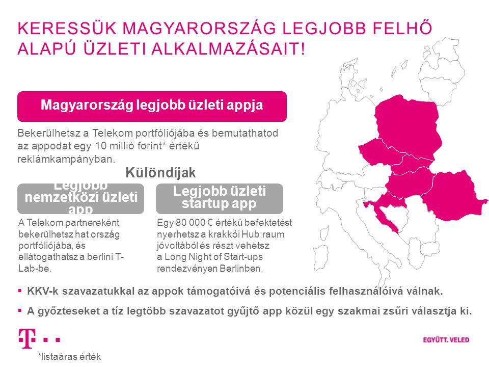KERESSÜK MAGYARORSZÁG LEGJOBB FELHŐ ALAPÚ ÜZLETI ALKALMAZÁSAIT! Magyarország legjobb üzleti appja Legjobb nemzetközi üzleti app Legjobb üzleti startup