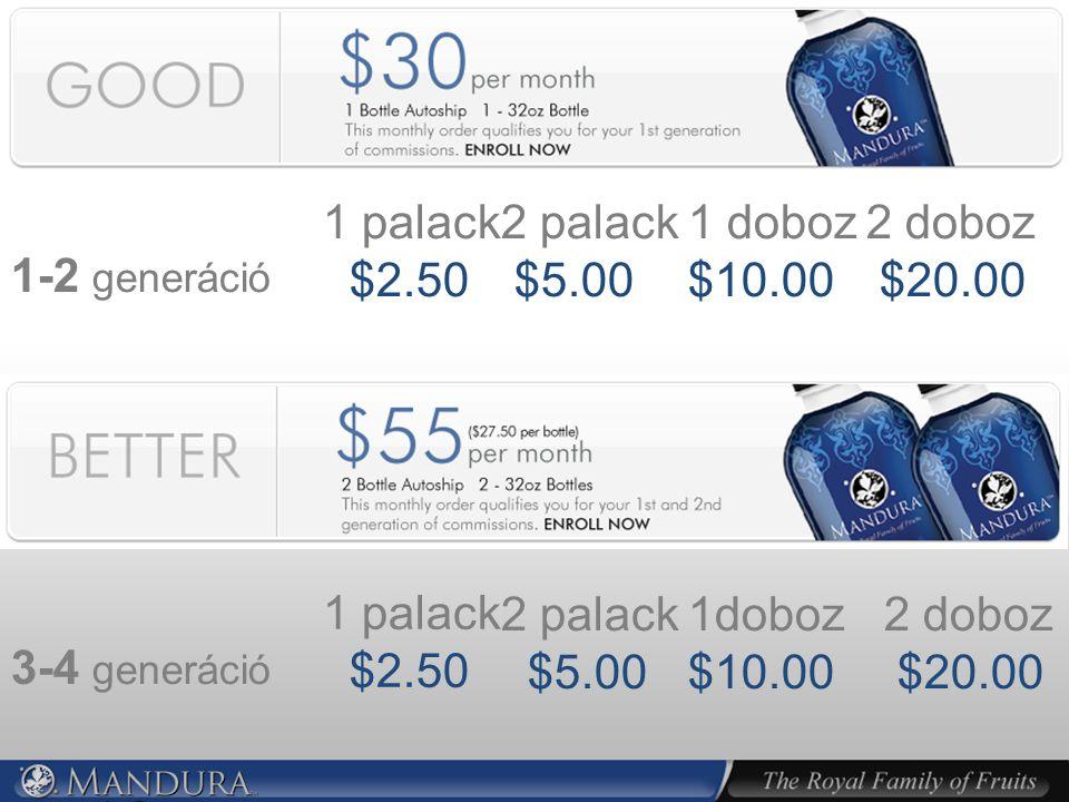 1-2 generáció 1 palack $2.50 2 palack $5.00 1 doboz $10.00 2 doboz $20.00 3-4 generáció 1 palack $2.50 2 palack $5.00 1doboz $10.00 2 doboz $20.00