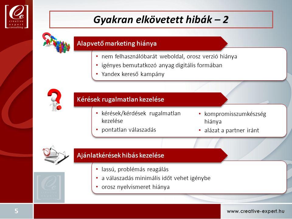 Gyakran elkövetett hibák – 2 www.creative-expert.hu 5 nem felhasználóbarát weboldal, orosz verzió hiánya igényes bemutatkozó anyag digitális formában Yandex kereső kampány nem felhasználóbarát weboldal, orosz verzió hiánya igényes bemutatkozó anyag digitális formában Yandex kereső kampány Alapvető marketing hiánya lassú, problémás reagálás a válaszadás minimális időt vehet igénybe orosz nyelvismeret hiánya lassú, problémás reagálás a válaszadás minimális időt vehet igénybe orosz nyelvismeret hiánya Ajánlatkérések hibás kezelése kérések/kérdések rugalmatlan kezelése pontatlan válaszadás kérések/kérdések rugalmatlan kezelése pontatlan válaszadás Kérések rugalmatlan kezelése kompromisszumkészség hiánya alázat a partner iránt