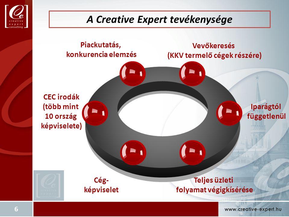 A Creative Expert tevékenysége CEC irodák (több mint 10 ország képviselete) www.creative-expert.hu Piackutatás, konkurencia elemzés Vevőkeresés (KKV termelő cégek részére) Iparágtól függetlenül Teljes üzleti folyamat végigkísérése Cég- képviselet 6