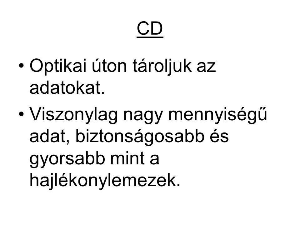 CD Optikai úton tároljuk az adatokat.