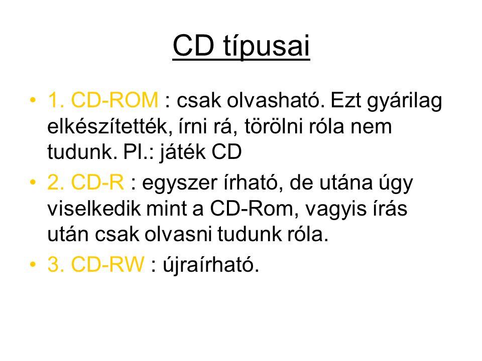 CD típusai 1. CD-ROM : csak olvasható.
