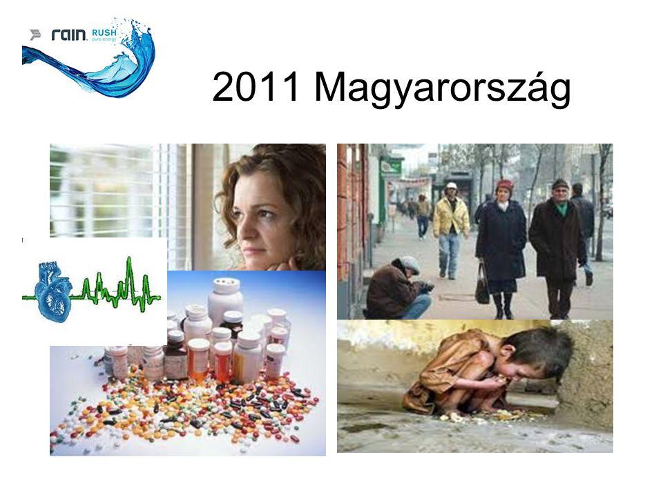 2011 Magyarország