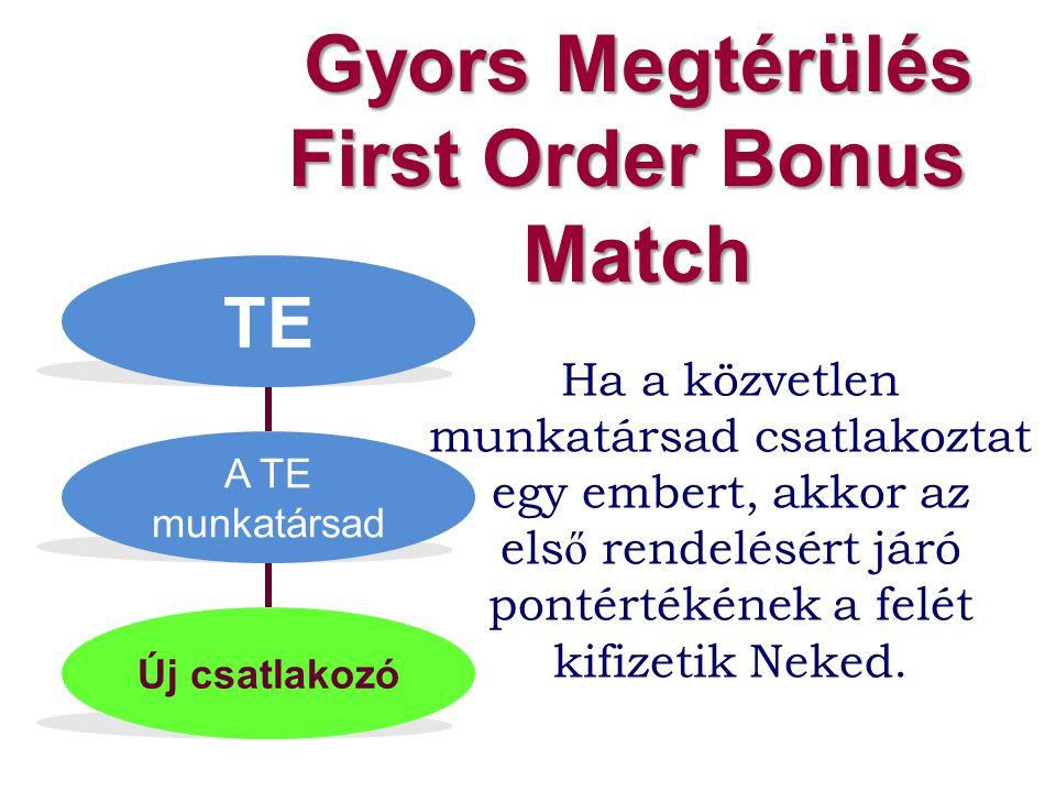 Gyors Megtérülés First Order Bonus Match Ha a közvetlen munkatársad csatlakoztat egy embert, akkor az els ő rendelésért járó pontértékének a felét kifizetik Neked.