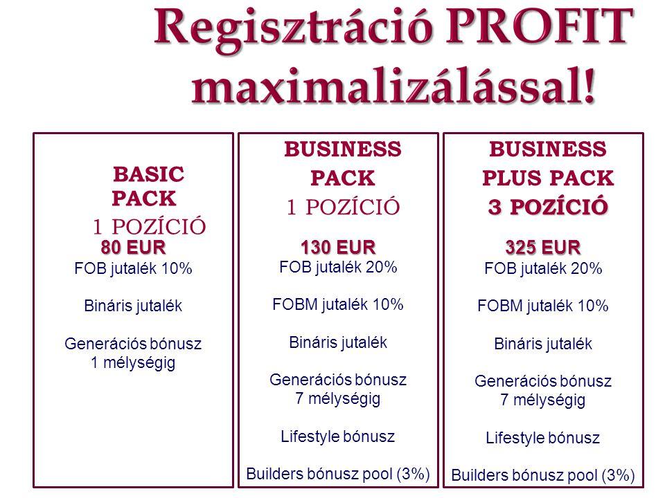 FOB jutalék 20% FOBM jutalék 10% Bináris jutalék Generációs bónusz 7 mélységig Lifestyle bónusz Builders bónusz pool (3%) BASIC PACK 1 POZÍCIÓ BUSINESS PACK 1 POZÍCIÓ BUSINESS PLUS PACK 3 POZÍCIÓ 80 EUR 325 EUR 130 EUR FOB jutalék 20% FOBM jutalék 10% Bináris jutalék Generációs bónusz 7 mélységig Lifestyle bónusz Builders bónusz pool (3%) FOB jutalék 10% Bináris jutalék Generációs bónusz 1 mélységig