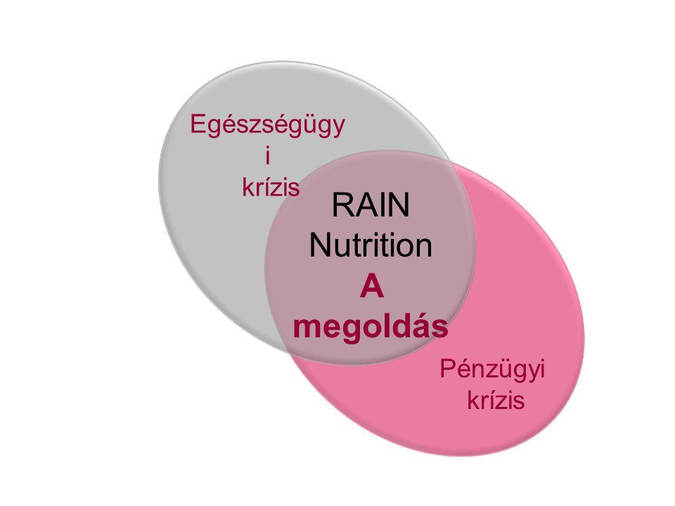 Egészségügy i krízis RAIN Nutrition A megoldás Pénzügyi krízis