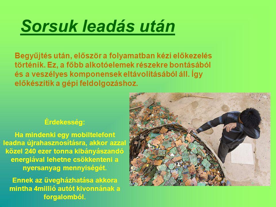 Leadásuk lakókörnyezetünkben Kisújszálláson: SPAR SZUPERMARKET (5310 KISÚJSZÁLLÁS, DEÁK F.
