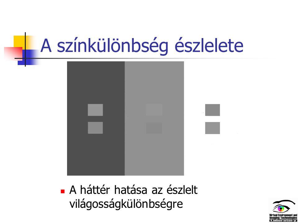 A színkülönbség észlelete A háttér hatása az észlelt világosságkülönbségre