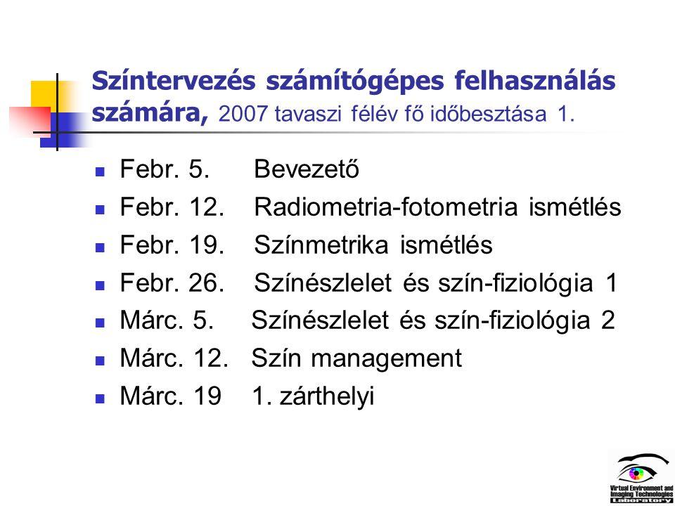 Színtervezés számítógépes felhasználás számára, 2007 tavaszi félév fő időbesztása 1.