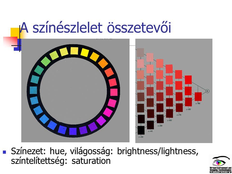 A színészlelet összetevői Színezet: hue, világosság: brightness/lightness, színtelítettség: saturation