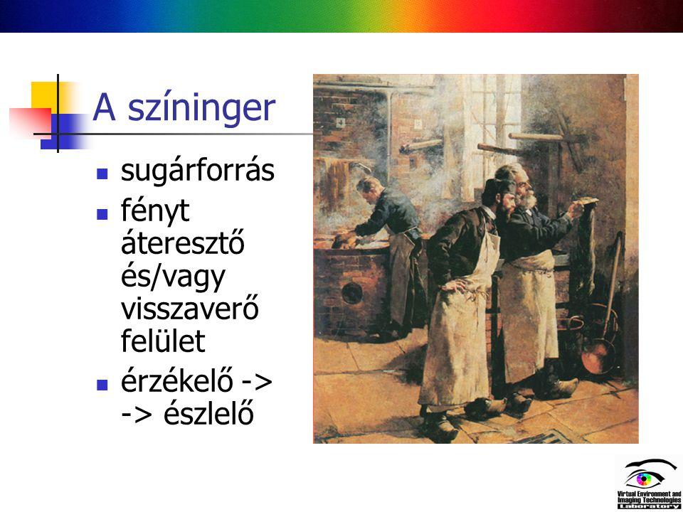 A színinger sugárforrás fényt áteresztő és/vagy visszaverő felület érzékelő -> -> észlelő