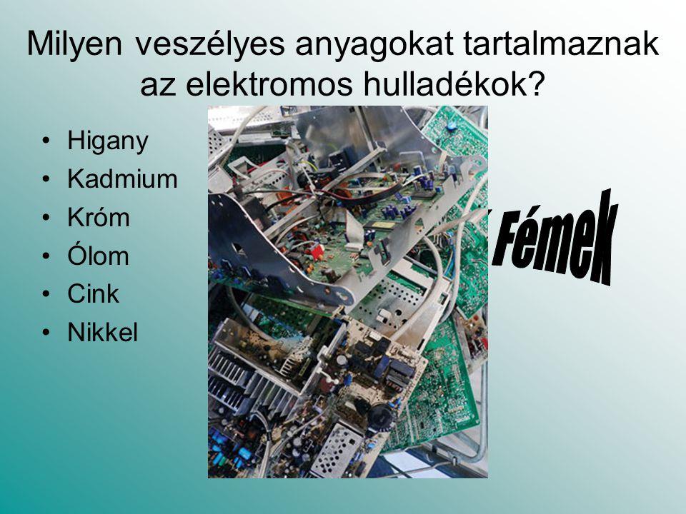 Milyen veszélyes anyagokat tartalmaznak az elektromos hulladékok.