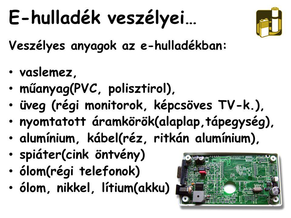 E-hulladék veszélyei… Veszélyes anyagok az e-hulladékban: vaslemez, műanyag(PVC, polisztirol), üveg (régi monitorok, képcsöves TV-k.), nyomtatott áramkörök(alaplap,tápegység), alumínium, kábel(réz, ritkán alumínium), spiáter(cink öntvény) ólom(régi telefonok) ólom, nikkel, lítium(akku)