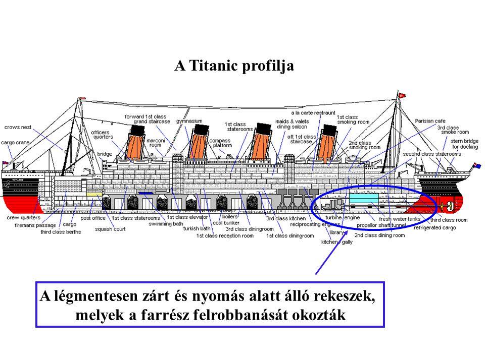Az orrésszel összehasonlítva a farrész teljesen szétroncsolódott, olyannyira, hogy alig azonosítható hajóroncsként.