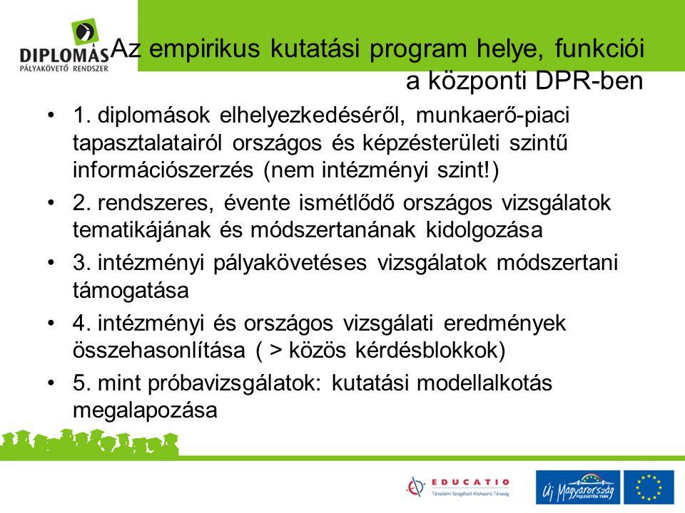 Az empirikus kutatási program helye, funkciói a központi DPR-ben 1. diplomások elhelyezkedéséről, munkaerő-piaci tapasztalatairól országos és képzéste