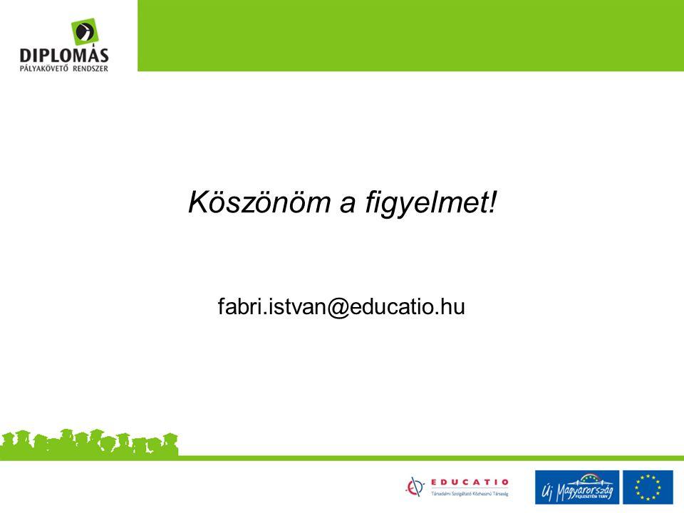 Köszönöm a figyelmet! fabri.istvan@educatio.hu