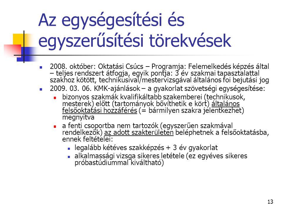 13 Az egységesítési és egyszerűsítési törekvések 2008.