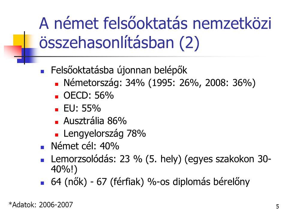 5 A német felsőoktatás nemzetközi összehasonlításban (2) Felsőoktatásba újonnan belépők Németország: 34% (1995: 26%, 2008: 36%) OECD: 56% EU: 55% Ausztrália 86% Lengyelország 78% Német cél: 40% Lemorzsolódás: 23 % (5.