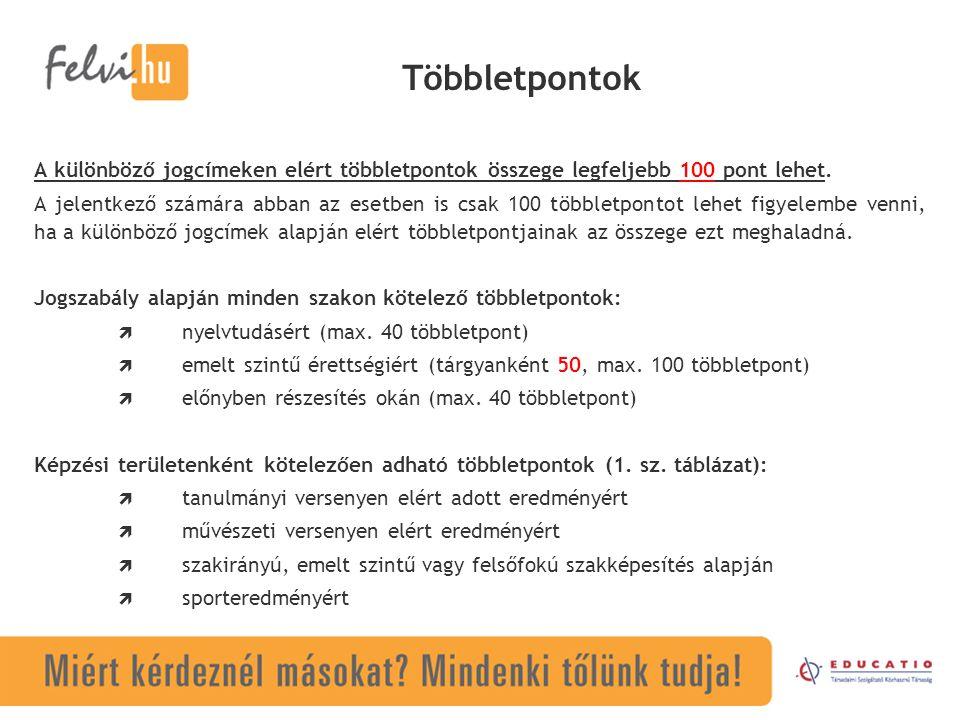 Többletpontok A különböző jogcímeken elért többletpontok összege legfeljebb 100 pont lehet.