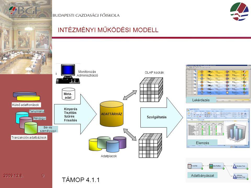 2009.12.8.9 Tranzakciós adatbázisok Külső adatforrások Kinyerés Tisztítás Szűrés Frissítés ADATTÁRHÁZ Szolgáltatás Meta- adat Adatpiacok Monitorozás Adminisztráció Adatbányászat Elemzés Lekérdezés Tanulmányi Pénzügyi Bér-és személyügyi OLAP kockák INTÉZMÉNYI MŰKÖDÉSI MODELL TÁMOP 4.1.1