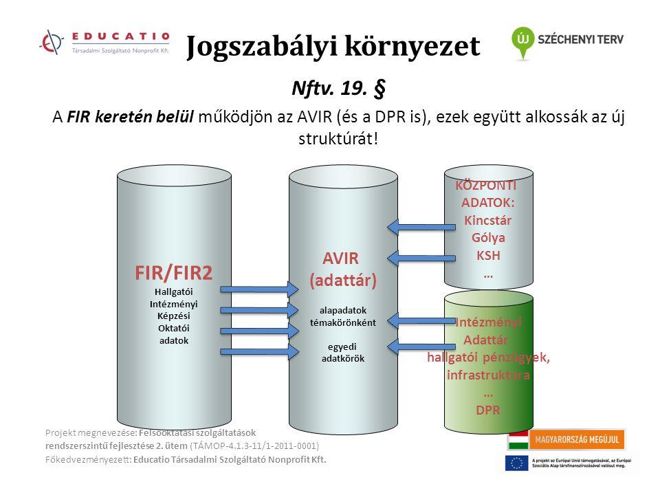 Jogszabályi környezet Projekt megnevezése: Felsőoktatási szolgáltatások rendszerszintű fejlesztése 2.