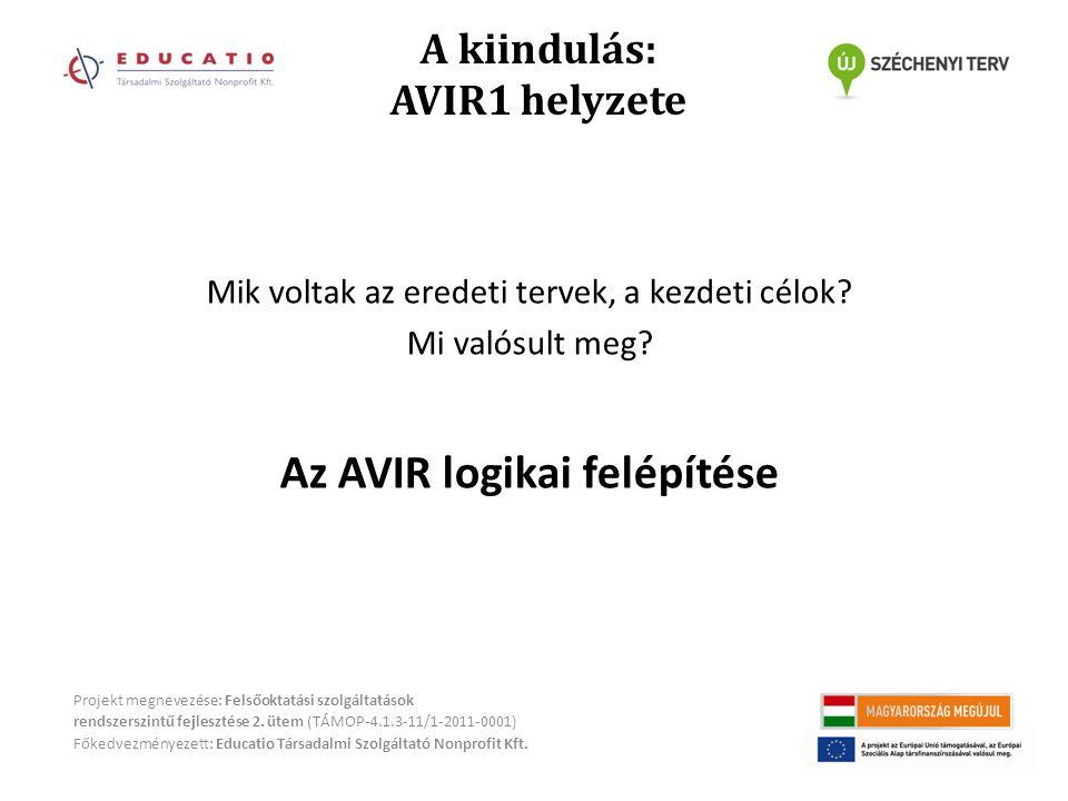 A kiindulás: AVIR1 helyzete Projekt megnevezése: Felsőoktatási szolgáltatások rendszerszintű fejlesztése 2.